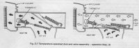 Temperature-operater duct and valve assembly.jpg