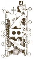Ordre serrage boite air.jpg