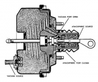 mump_0209_understanding_ford_brakes_14_z_power_brake_booster_diagram_vacuum_open.jpg