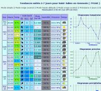 meteo2 st julien en genevois.jpg