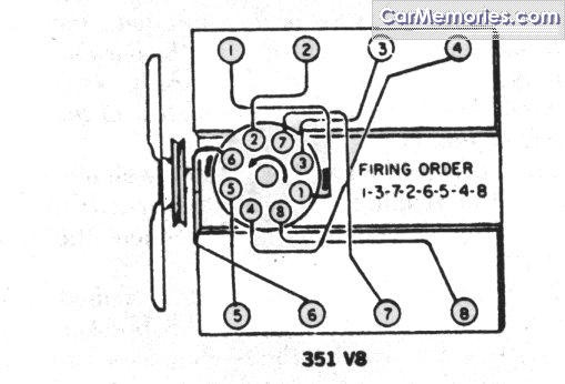Ford 351 Cleveland Engine Specs besides Probleme D Allumage additionally 656476 Eletronic Ignition Connections 302 66 A further Cranks Ok But No Start Checklist For Fuel Injected Mustangs additionally 2006 Cts. on 1973 mustang mach 1 wiring diagram