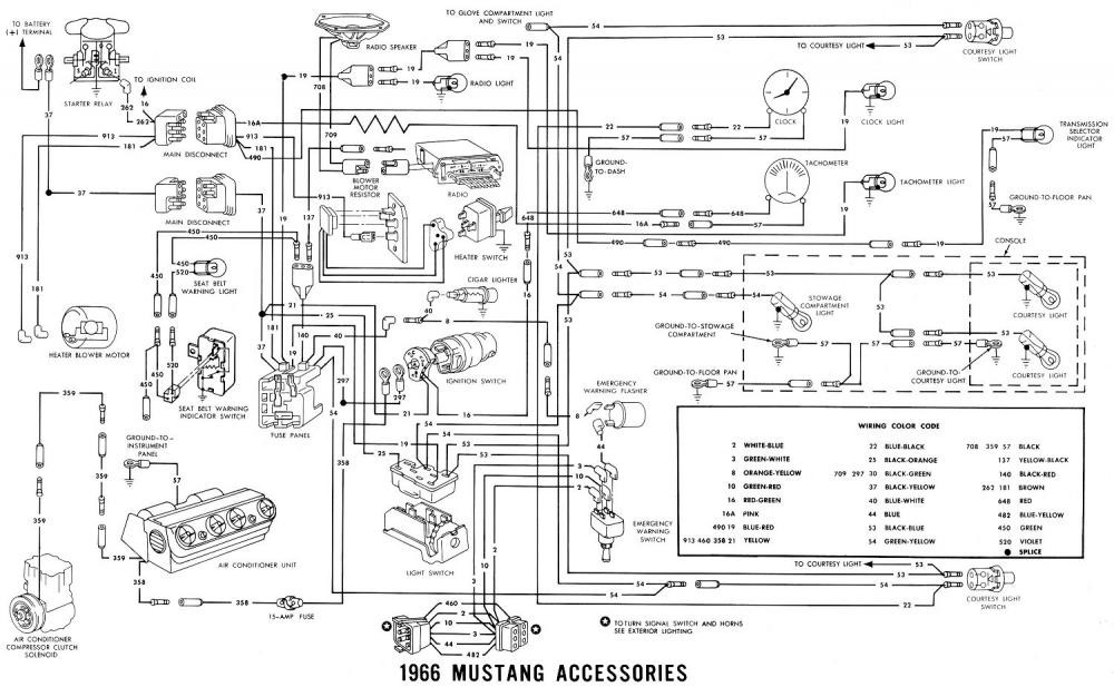 Ez Go Gas Golf Cart Wiring Diagram 1997 furthermore Index as well Homemade Motorcycle Engines besides Viewtopic also Old Train Car. on vintage car fuse box